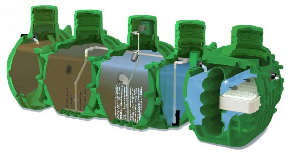 Hydro-Kinetic Green Polyethylene Wastewater Treatment System