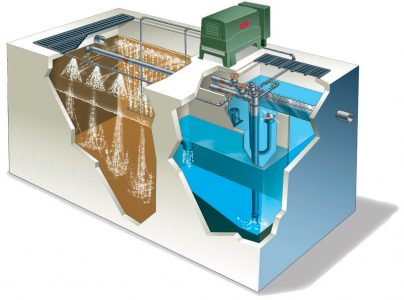 Modulair Commercial Treatment System