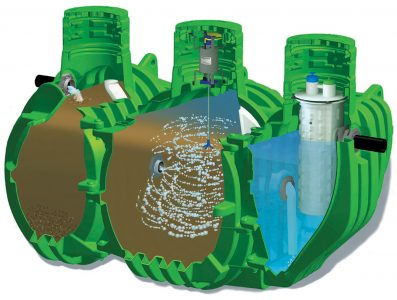 Singulair Green Polyethylene Wastewater Treatment System